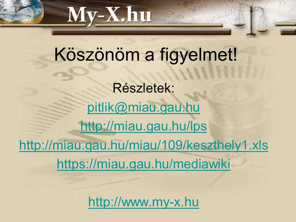 INNOCSEKK 156/2006 Köszönöm a figyelmet! Részletek: pitlik@miau.gau.hu http://miau.gau.hu/lps http://miau.gau.hu/miau/109/keszthely1.xls https://miau.