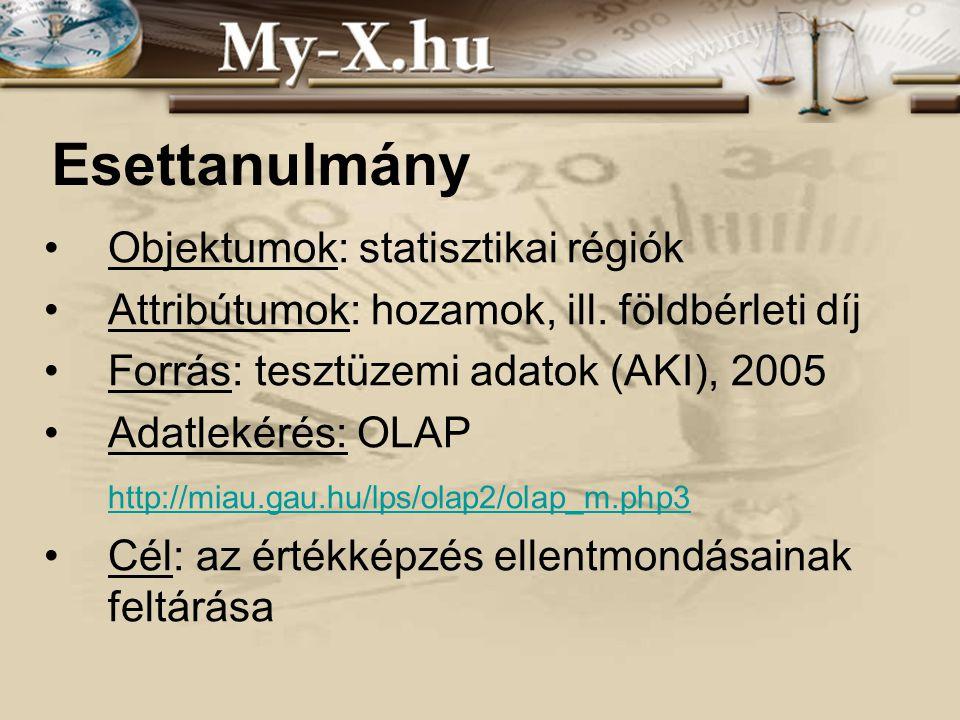 INNOCSEKK 156/2006 Esettanulmány Objektumok: statisztikai régiók Attribútumok: hozamok, ill. földbérleti díj Forrás: tesztüzemi adatok (AKI), 2005 Ada