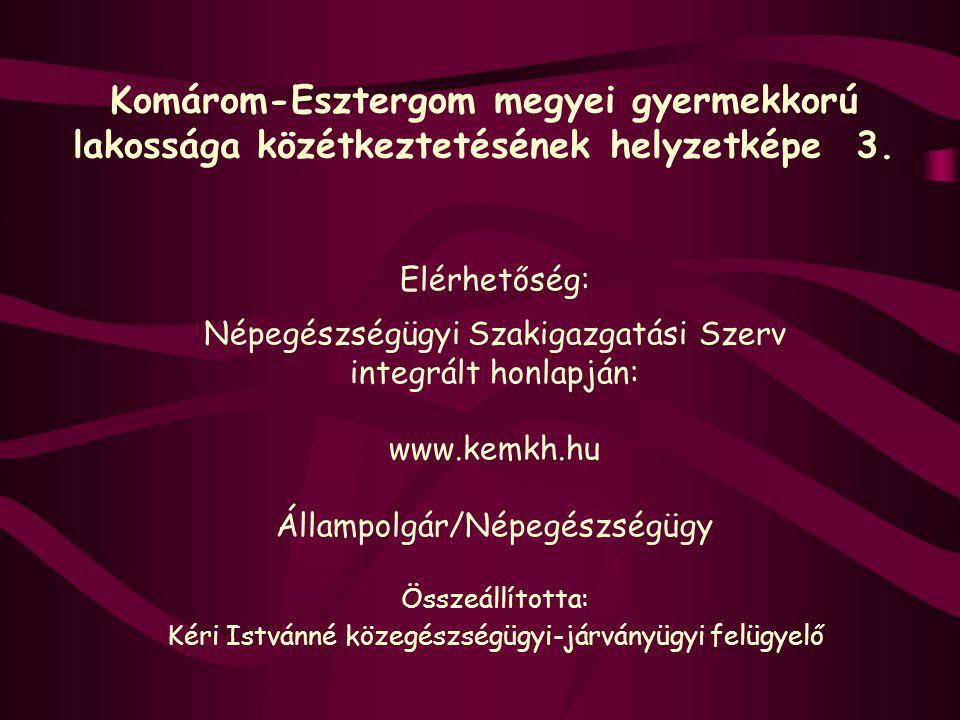 Komárom-Esztergom megyei gyermekkorú lakossága közétkeztetésének helyzetképe 3. Elérhetőség: Népegészségügyi Szakigazgatási Szerv integrált honlapján: