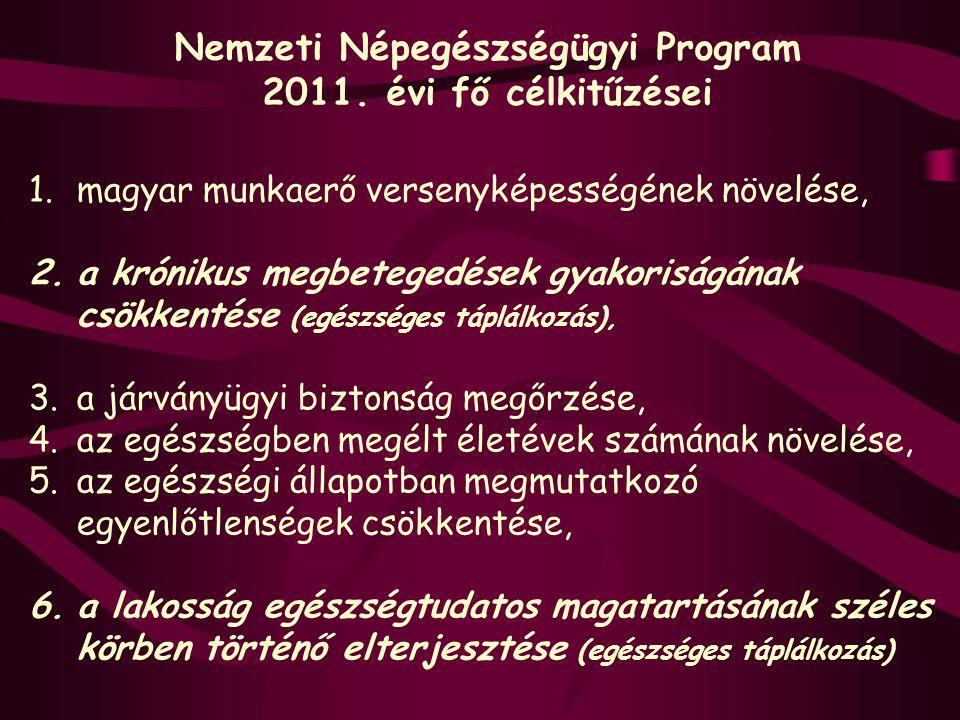 Nemzeti Népegészségügyi Program 2011. évi fő célkitűzései 1.magyar munkaerő versenyképességének növelése, 2.a krónikus megbetegedések gyakoriságának c
