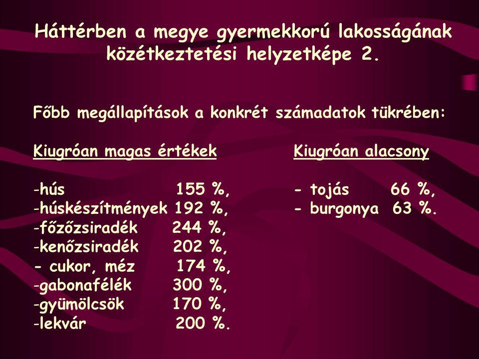 Háttérben a megye gyermekkorú lakosságának közétkeztetési helyzetképe 2. Főbb megállapítások a konkrét számadatok tükrében: Kiugróan magas értékek Kiu
