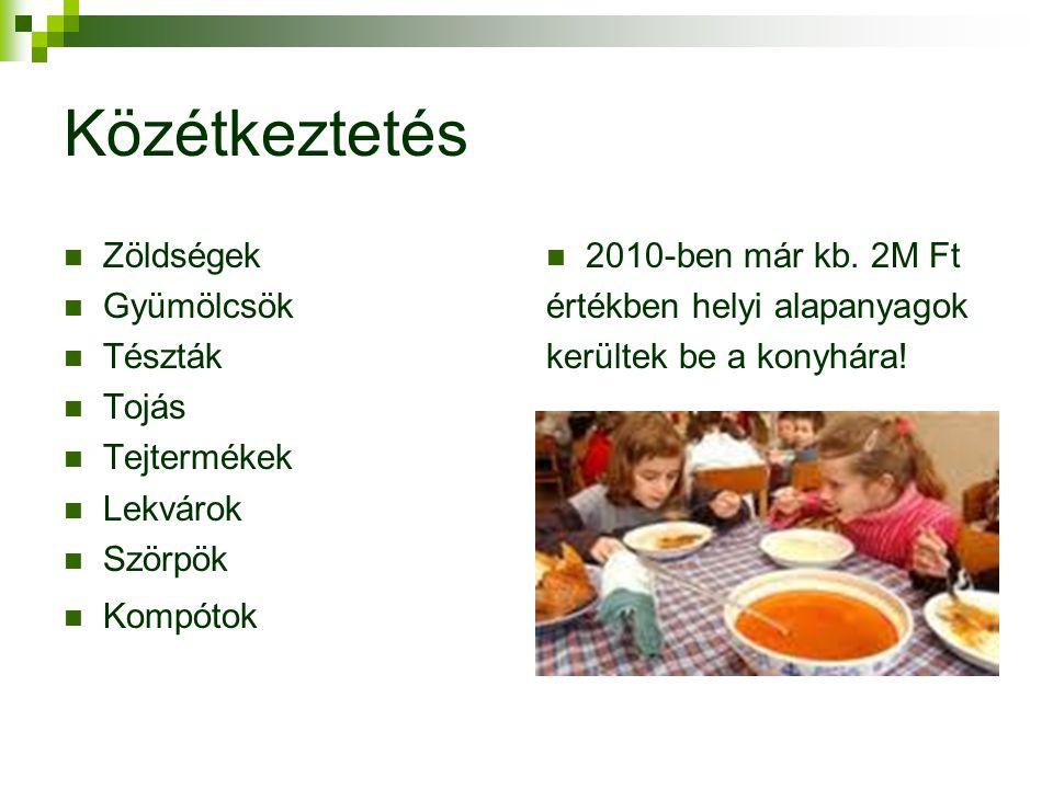 Közétkeztetés Zöldségek Gyümölcsök Tészták Tojás Tejtermékek Lekvárok Szörpök Kompótok 2010-ben már kb. 2M Ft értékben helyi alapanyagok kerültek be a