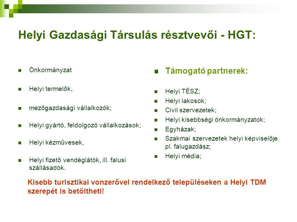 Helyi Gazdasági Társulás résztvevői - HGT: Önkormányzat Helyi termelők, mezőgazdasági vállalkozók; Helyi gyártó, feldolgozó vállalkozások; Helyi kézmű