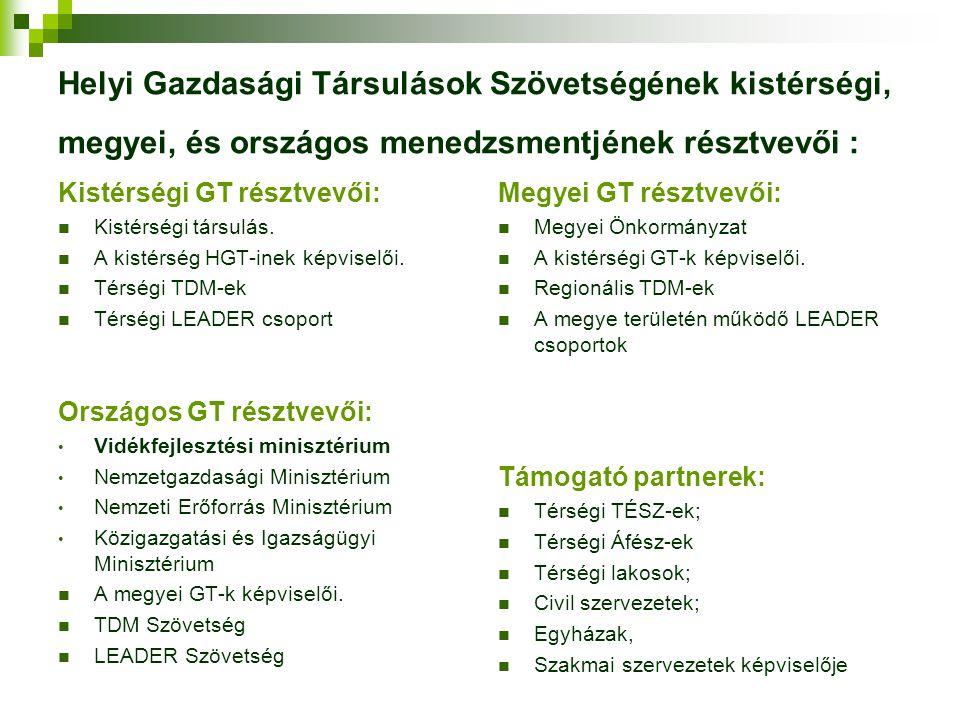 Helyi Gazdasági Társulások Szövetségének kistérségi, megyei, és országos menedzsmentjének résztvevői : Kistérségi GT résztvevői: Kistérségi társulás.