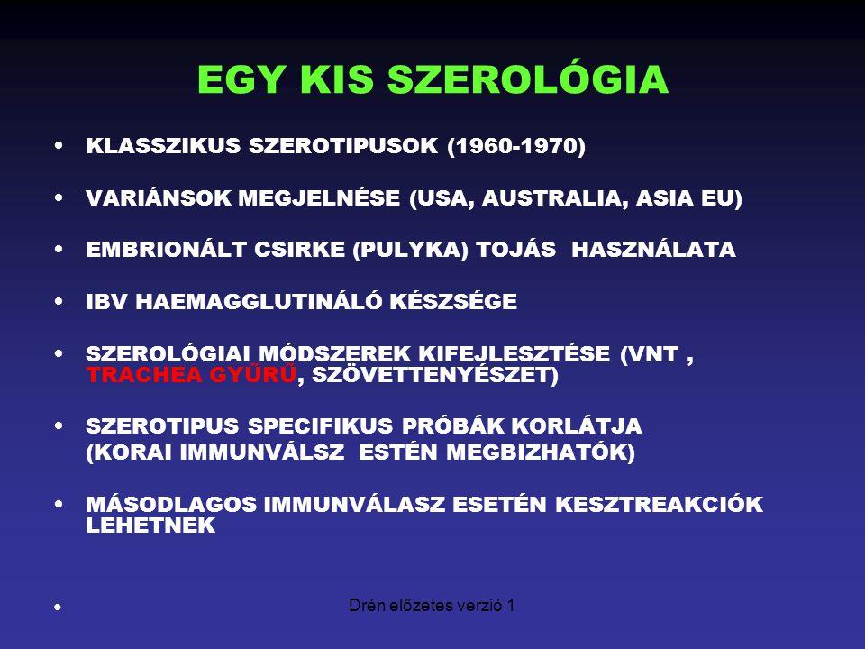Drén előzetes verzió 1 EGY KIS SZEROLÓGIA KLASSZIKUS SZEROTIPUSOK (1960-1970) VARIÁNSOK MEGJELNÉSE (USA, AUSTRALIA, ASIA EU) EMBRIONÁLT CSIRKE (PULYKA
