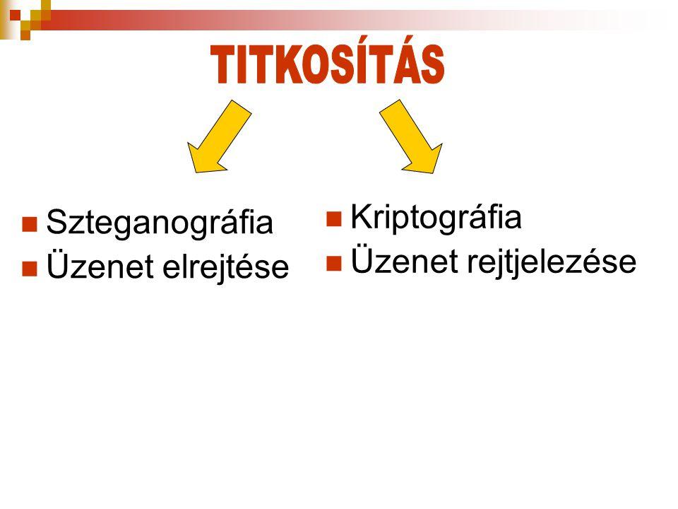 STEGOTEXT ELREJTENDŐ ÜZENET (PLAINTEXT) + HORDOZÓ (COVER, COVERTEXT)