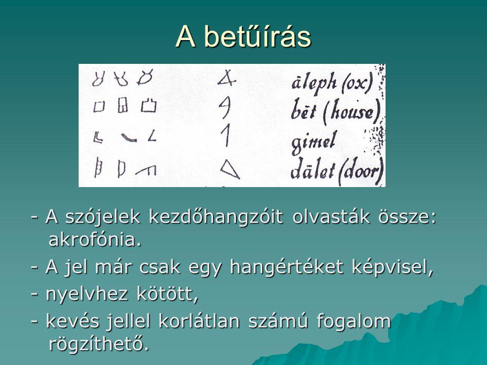 """KÉPTÁR Azték szótagírás - balra: lent ajak =te-nt-li - jobbra: lábnyomok = o-tli - fölötte: ház= cal-li - jobbra ettől: fogak= tlan- tli """"te-o-cal-tla"""