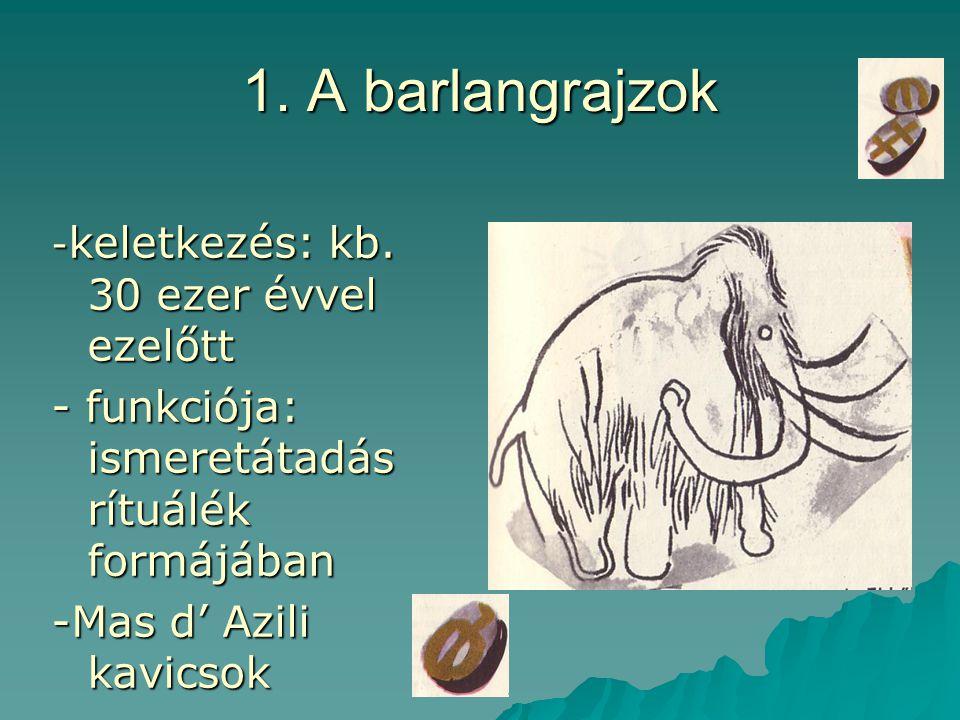 Az írás előzményei 1. A barlangrajzok 2. A tulajdonjegy 3. A rováspálca 4. A hírvivőbot 5. A csomójelek 6. A kagylófüzérek