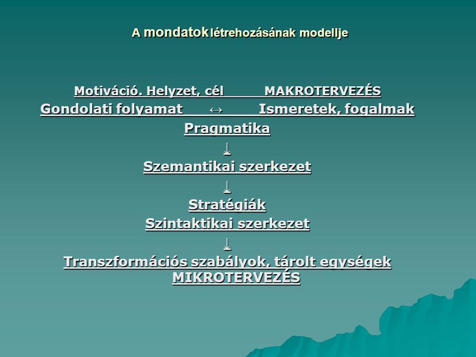 A mondatok létrehozásának modellje Motiváció. Helyzet, cél MAKROTERVEZÉS Gondolati folyamat ↔ Ismeretek, fogalmak Pragmatika↓ Szemantikai szerkezet ↓S