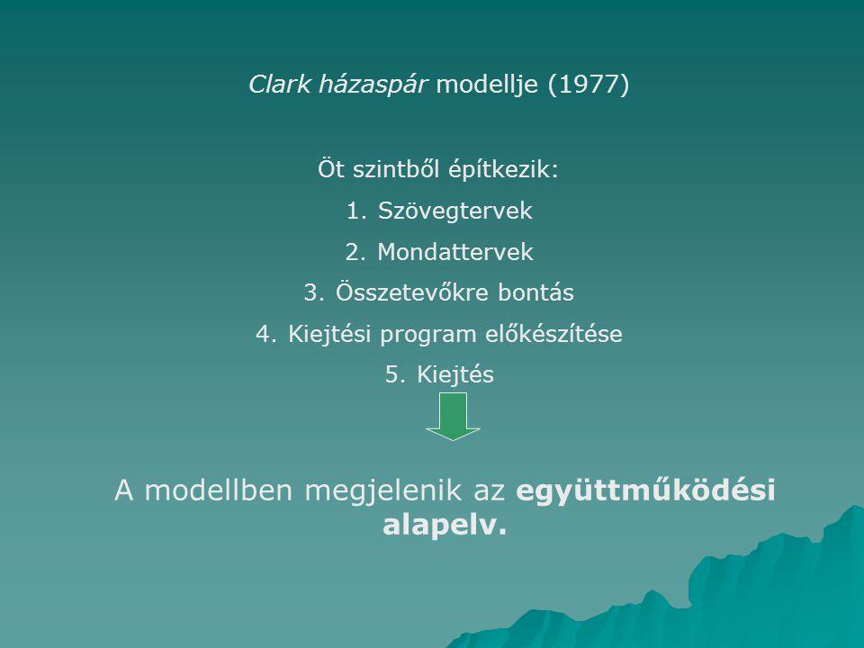 Clark házaspár modellje (1977) Öt szintből építkezik: 1.Szövegtervek 2.Mondattervek 3.Összetevőkre bontás 4.Kiejtési program előkészítése 5.Kiejtés A