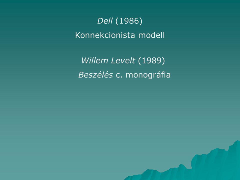 Dell (1986) Konnekcionista modell Willem Levelt (1989) Beszélés c. monográfia