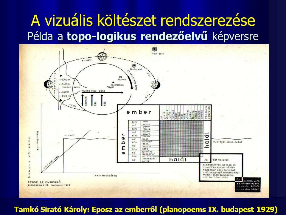 A vizuális költészet rendszerezése Példa a topo-logikus rendezőelvű képversre Tamkó Sirató Károly: Eposz az emberről (planopoems IX. budapest 1929)