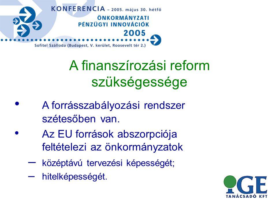 A forrásszabályozási rendszer szétesőben van. Az EU források abszorpciója feltételezi az önkormányzatok – középtávú tervezési képességét; – hitelképes