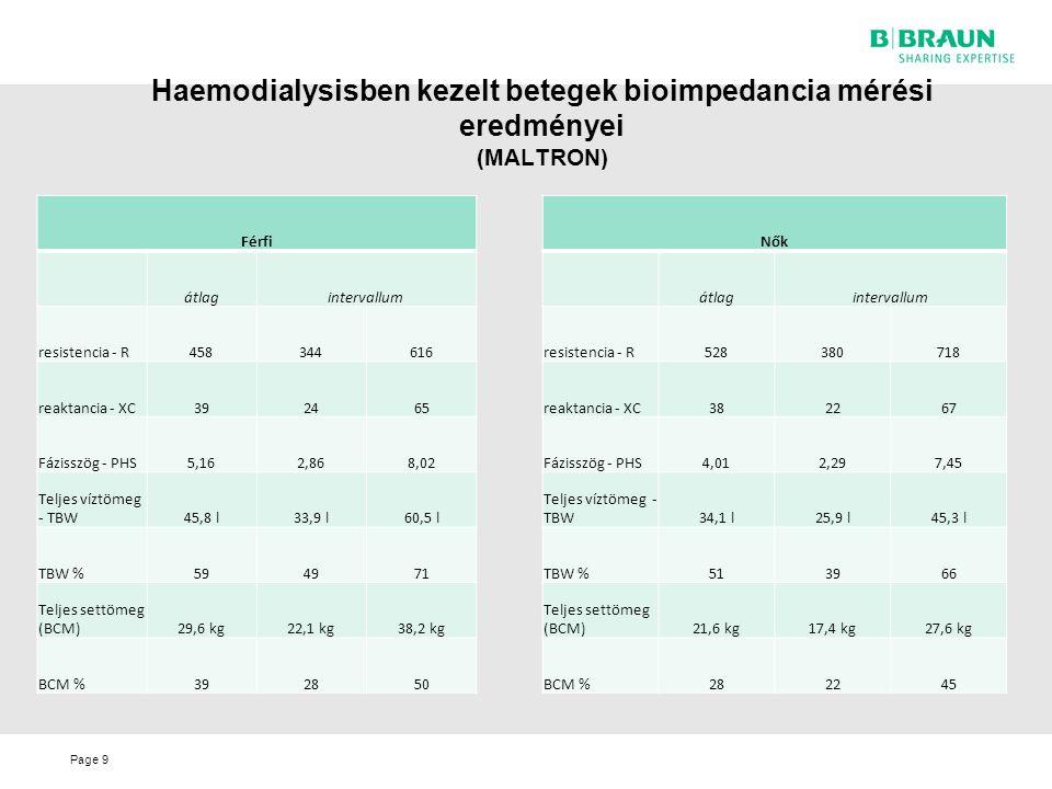 Page Haemodialysisben kezelt betegek bioimpedancia mérési eredményei (MALTRON) 9 Férfi átlagintervallum resistencia - R458344616 reaktancia - XC392465