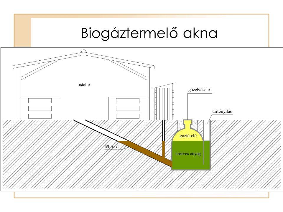 Nedves (sz.a.< 12% ) biogáz-technológia