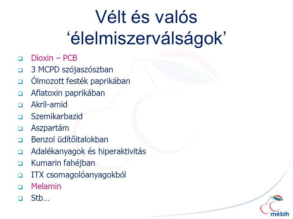 Vélt és valós 'élelmiszerválságok'  Dioxin – PCB  3 MCPD szójaszószban  Ólmozott festék paprikában  Aflatoxin paprikában  Akril-amid  Szemikarba