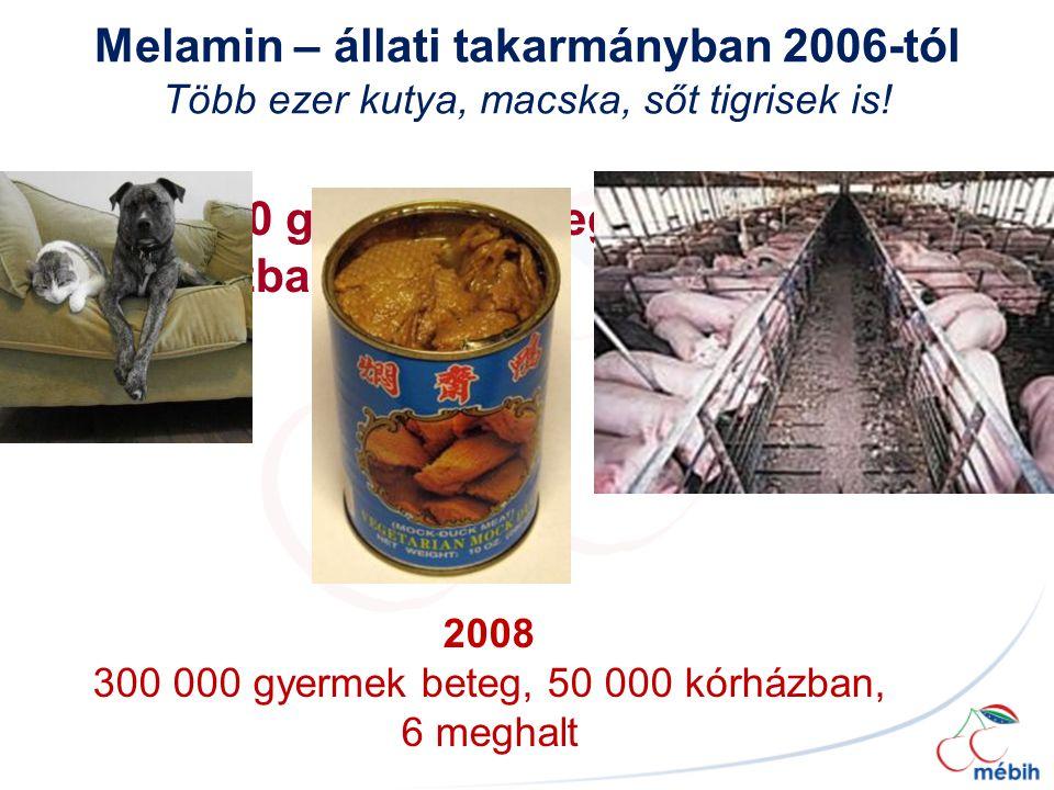 Melamin – állati takarmányban 2006-tól Több ezer kutya, macska, sőt tigrisek is! 300 000 gyermek beteg, 50 000 kórházban, 6 meghal 2008 300 000 gyerme
