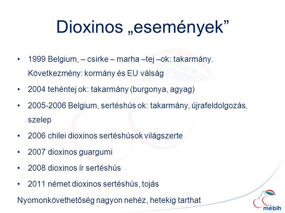 """Dioxinos """"események"""" 1999 Belgium, – csirke – marha –tej –ok: takarmány. Következmény: kormány és EU válság 2004 tehéntej ok: takarmány (burgonya, agy"""