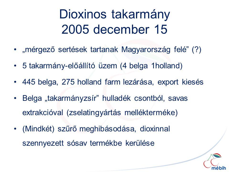 """Dioxinos takarmány 2005 december 15 """"mérgező sertések tartanak Magyarország felé"""" (?) 5 takarmány-előállító üzem (4 belga 1holland) 445 belga, 275 hol"""