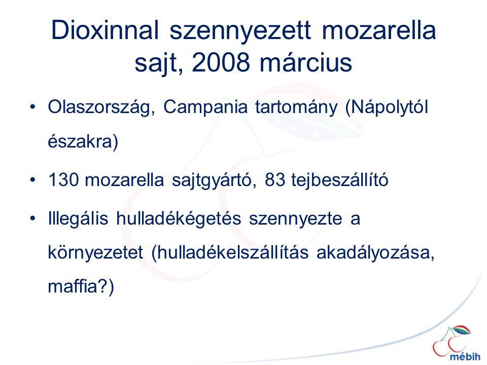 Dioxinnal szennyezett mozarella sajt, 2008 március Olaszország, Campania tartomány (Nápolytól északra) 130 mozarella sajtgyártó, 83 tejbeszállító Ille