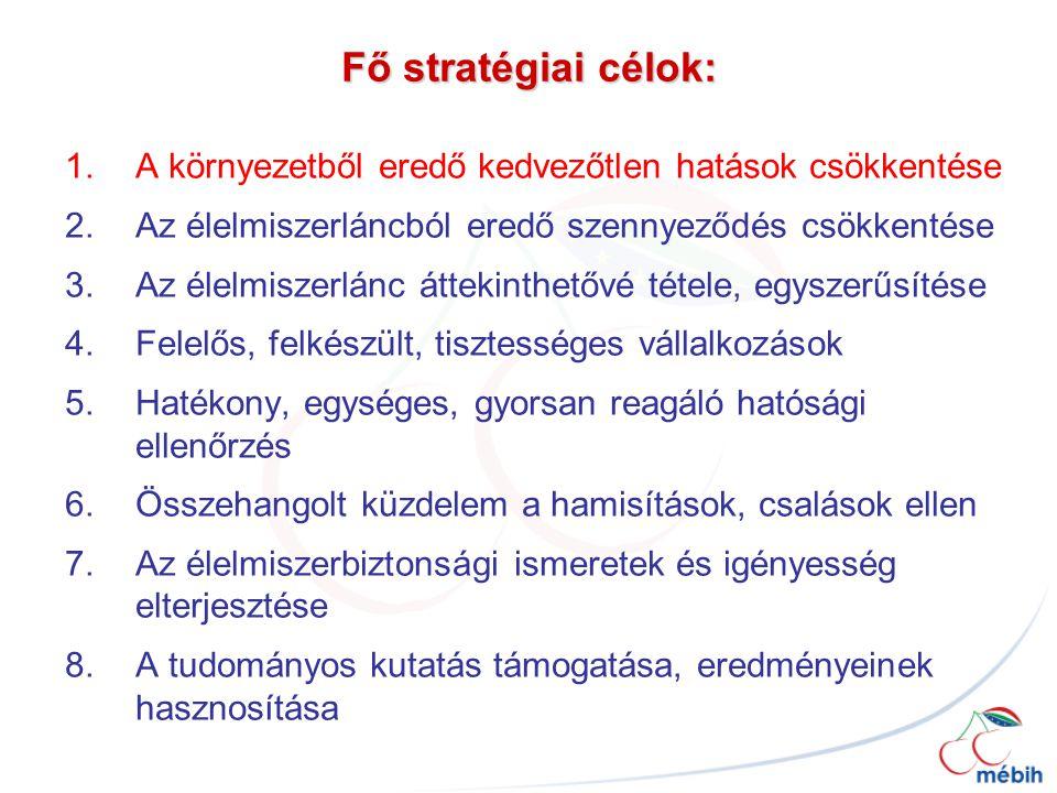 Fő stratégiai célok: 1.A környezetből eredő kedvezőtlen hatások csökkentése 2.Az élelmiszerláncból eredő szennyeződés csökkentése 3.Az élelmiszerlánc