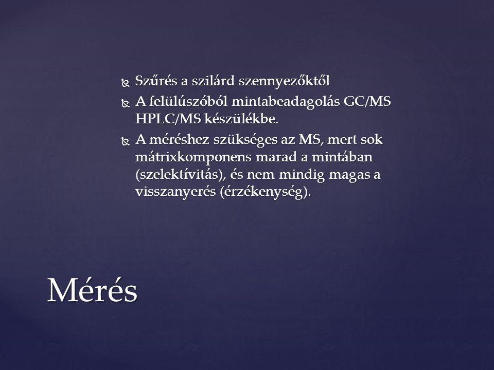  Szűrés a szilárd szennyezőktől  A felülúszóból mintabeadagolás GC/MS HPLC/MS készülékbe.  A méréshez szükséges az MS, mert sok mátrixkomponens mar