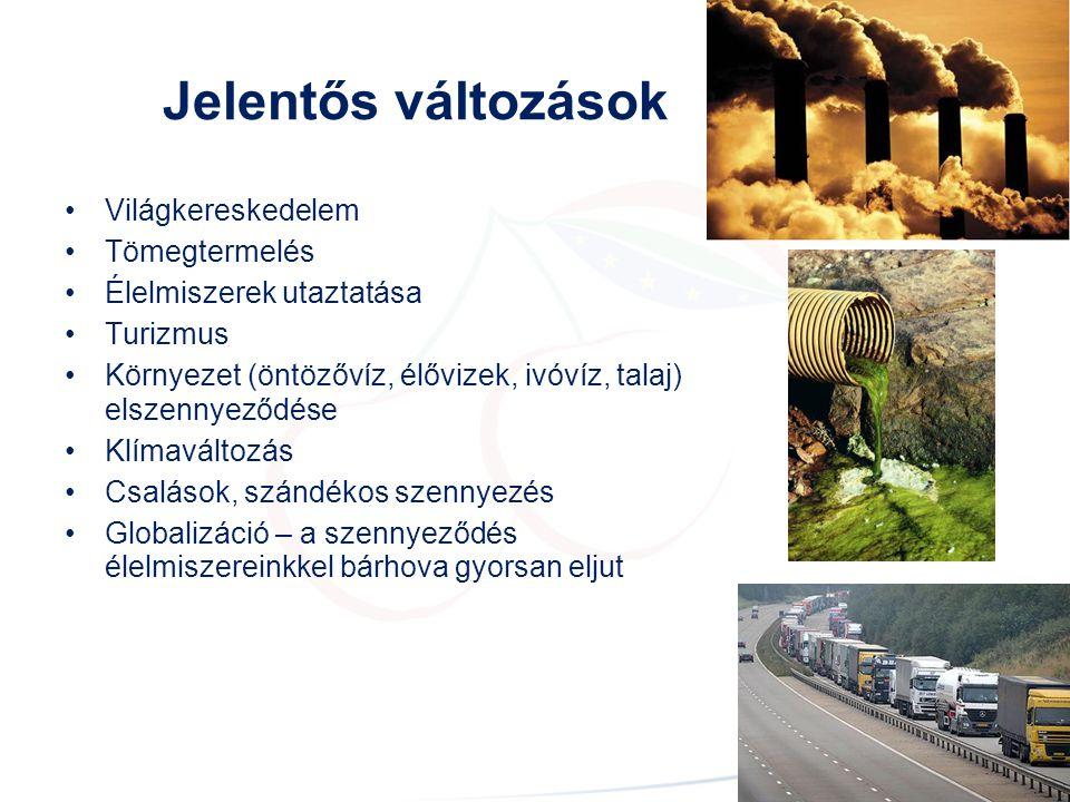 Jelentős változások Világkereskedelem Tömegtermelés Élelmiszerek utaztatása Turizmus Környezet (öntözővíz, élővizek, ivóvíz, talaj) elszennyeződése Kl