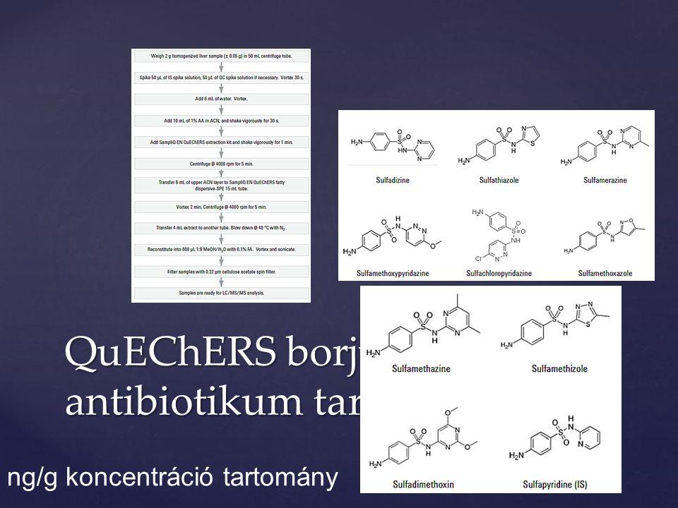 QuEChERS borjúmáj antibiotikum tartalmára ng/g koncentráció tartomány
