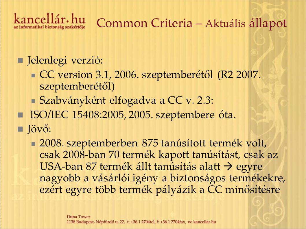 Common Criteria – Aktuális állapot Jelenlegi verzió: CC version 3.1, 2006. szeptemberétől (R2 2007. szeptemberétől) Szabványként elfogadva a CC v. 2.3