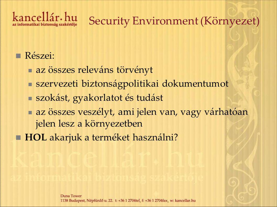 Security Environment (Környezet) Részei: az összes releváns törvényt szervezeti biztonságpolitikai dokumentumot szokást, gyakorlatot és tudást az össz