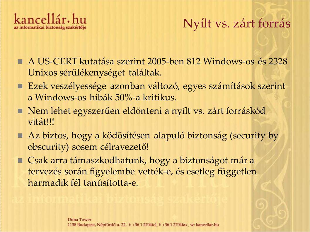 Nyílt vs. zárt forrás A US-CERT kutatása szerint 2005-ben 812 Windows-os és 2328 Unixos sérülékenységet találtak. Ezek veszélyessége azonban változó,