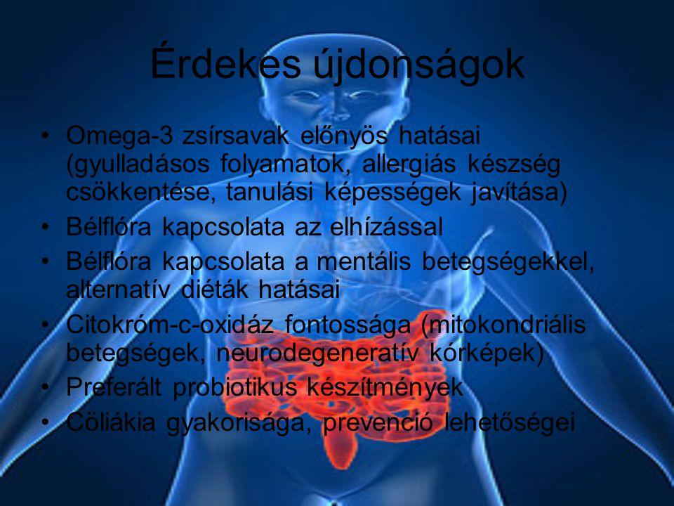Érdekes újdonságok Omega-3 zsírsavak előnyös hatásai (gyulladásos folyamatok, allergiás készség csökkentése, tanulási képességek javítása) Bélflóra ka