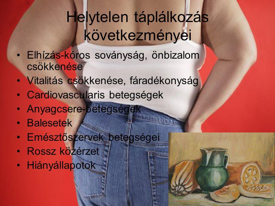 Helytelen táplálkozás következményei Elhízás-kóros soványság, önbizalom csökkenése Vitalitás csökkenése, fáradékonyság Cardiovascularis betegségek Any