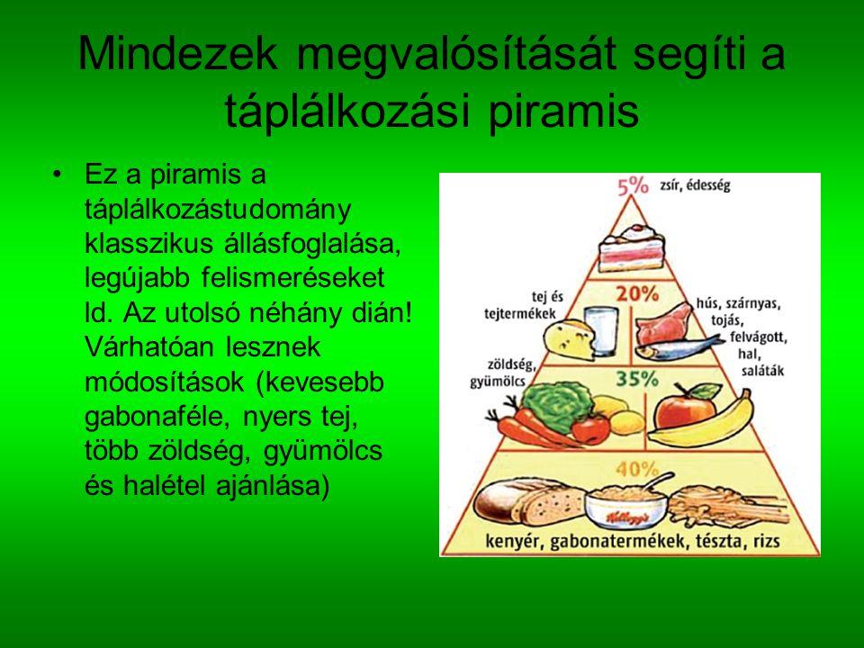 Mindezek megvalósítását segíti a táplálkozási piramis Ez a piramis a táplálkozástudomány klasszikus állásfoglalása, legújabb felismeréseket ld. Az uto