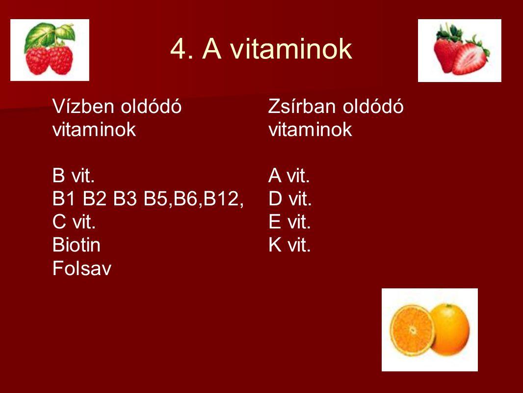 4. A vitaminok Vízben oldódó vitaminok B vit. B1 B2 B3 B5,B6,B12, C vit. Biotin Folsav Zsírban oldódó vitaminok A vit. D vit. E vit. K vit.