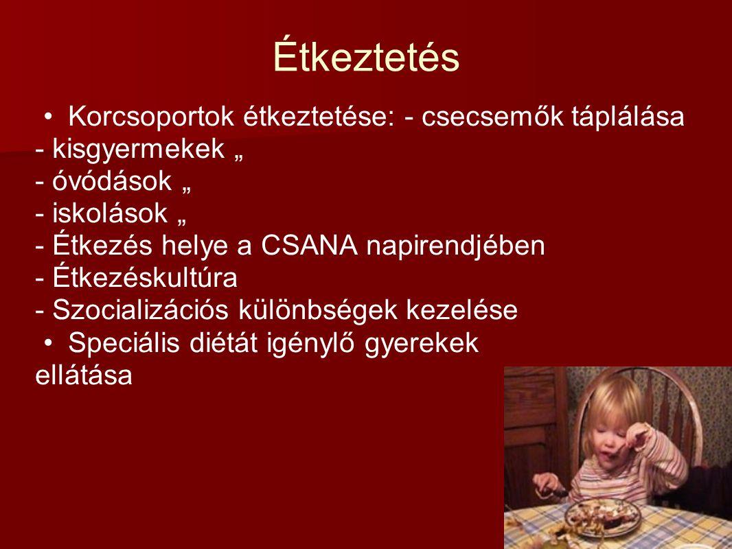 """Étkeztetés Korcsoportok étkeztetése: - csecsemők táplálása - kisgyermekek """" - óvódások """" - iskolások """" - Étkezés helye a CSANA napirendjében - Étkezés"""