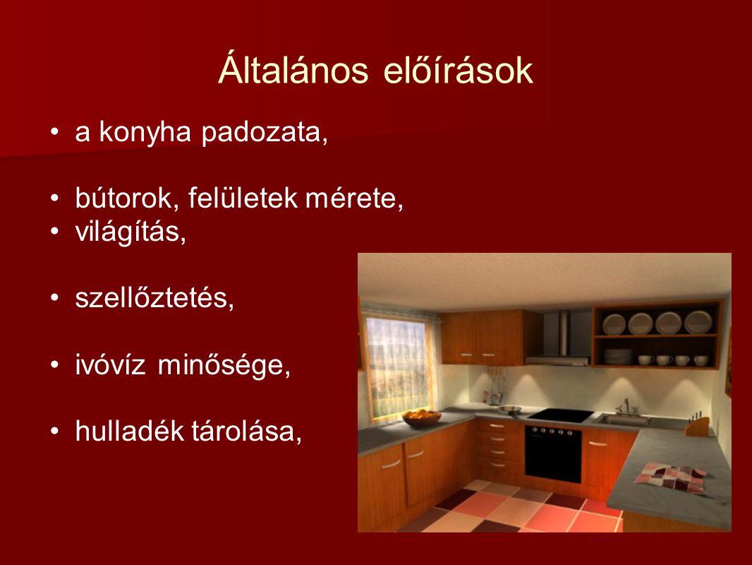 Általános előírások a konyha padozata, bútorok, felületek mérete, világítás, szellőztetés, ivóvíz minősége, hulladék tárolása,