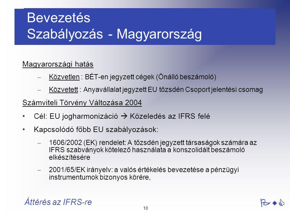 10 PwC Áttérés az IFRS-re Bevezetés Szabályozás - Magyarország Magyarországi hatás – Közvetlen : BÉT-en jegyzett cégek (Önálló beszámoló) – Közvetett
