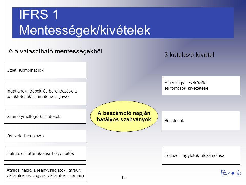 14 PwC Áttérés az IFRS-re IFRS 1 Mentességek/kivételek 3 kötelező kivétel A pénzügyi eszközök és források kivezetése Becslések Fedezeti ügyletek elszá