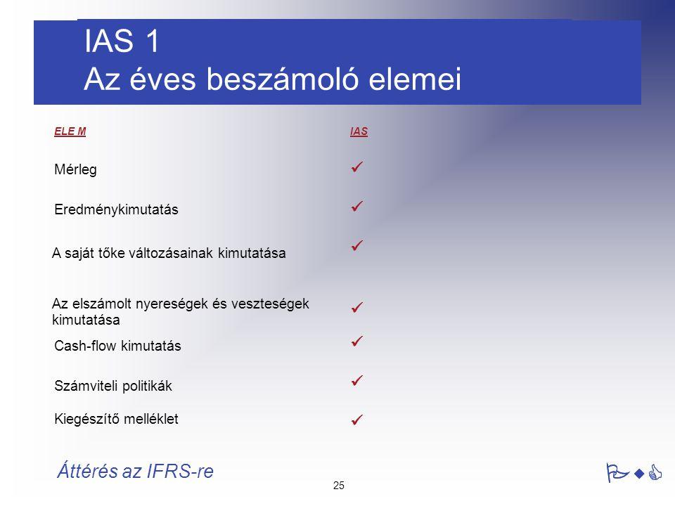 25 PwC Áttérés az IFRS-re IAS 1 Az éves beszámoló elemei Kiegészítő melléklet Számviteli politikák Cash-flow kimutatás Az elszámolt nyereségek és vesz