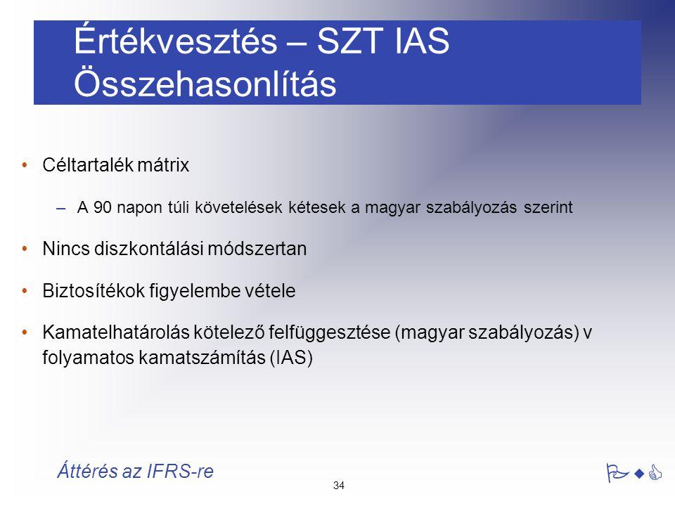 34 PwC Áttérés az IFRS-re Értékvesztés – SZT IAS Összehasonlítás Céltartalék mátrix –A 90 napon túli követelések kétesek a magyar szabályozás szerint
