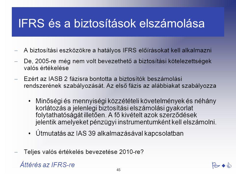 45 PwC Áttérés az IFRS-re IFRS és a biztosítások elszámolása – A biztosítási eszközökre a hatályos IFRS előírásokat kell alkalmazni – De, 2005-re még