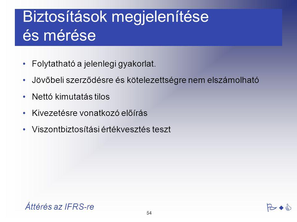 54 PwC Áttérés az IFRS-re Biztosítások megjelenítése és mérése Folytatható a jelenlegi gyakorlat. Jövőbeli szerződésre és kötelezettségre nem elszámol