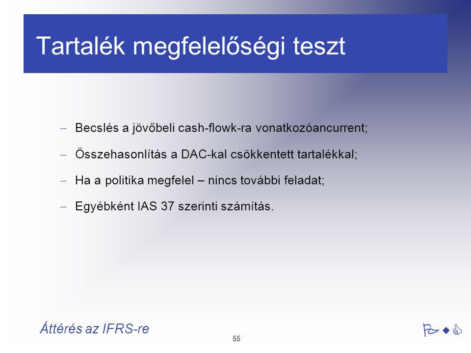 55 PwC Áttérés az IFRS-re Tartalék megfelelőségi teszt – Becslés a jövőbeli cash-flowk-ra vonatkozóancurrent; – Összehasonlítás a DAC-kal csökkentett