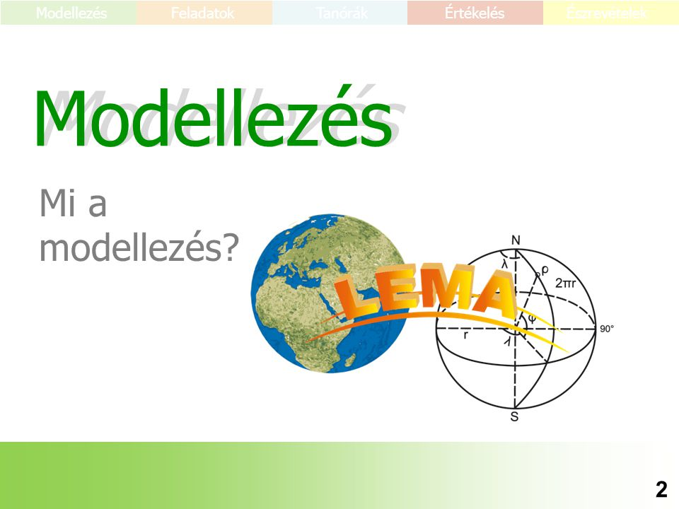 Mi a modellezés Modellezés Feladatok TanórákÉrtékelés Észrevételek 2
