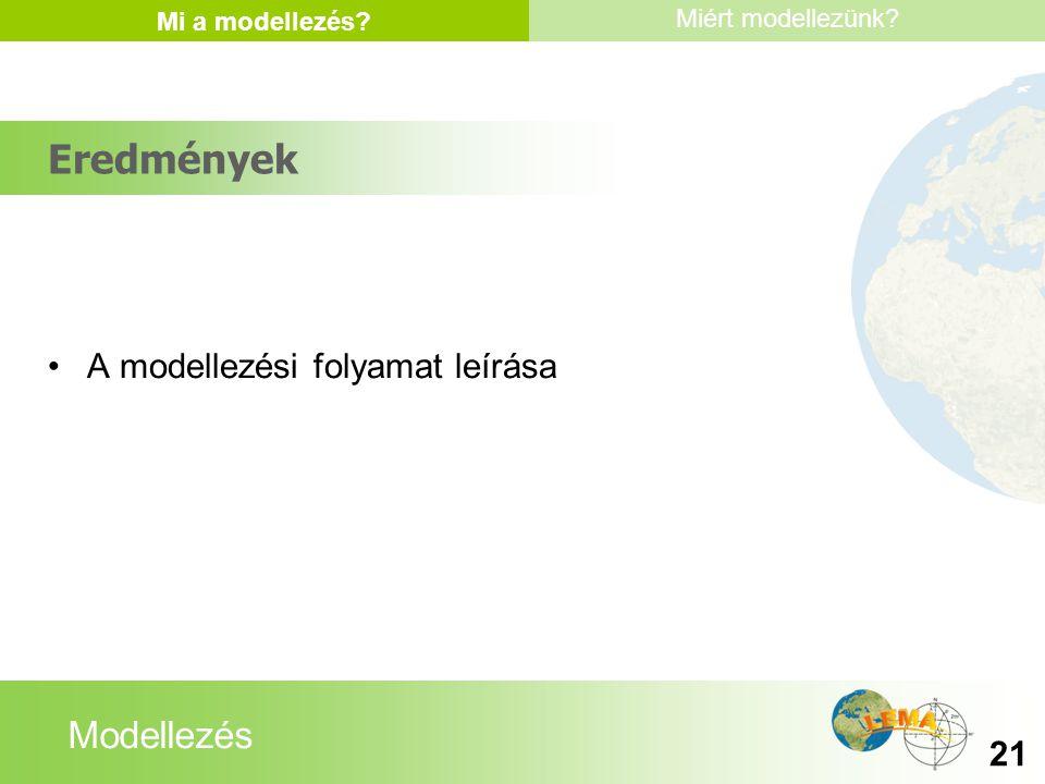 Tanórák Modellezés Mi a modellezés Miért modellezünk 21 A modellezési folyamat leírása Eredmények