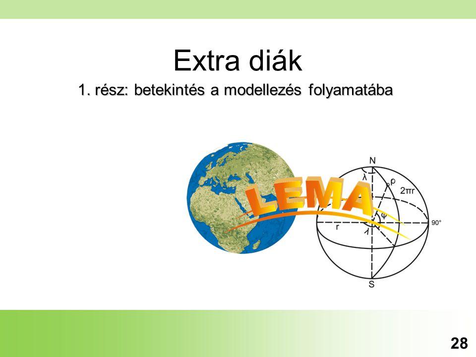 Extra diák 1. rész: betekintés a modellezés folyamatába 28