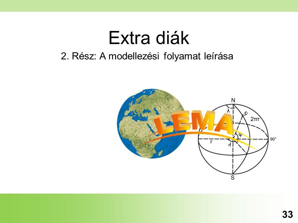 Extra diák 2. Rész: A modellezési folyamat leírása 33