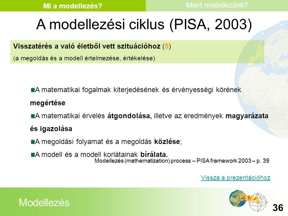 Tanórák Modellezés Mi a modellezés. Miért modellezünk.