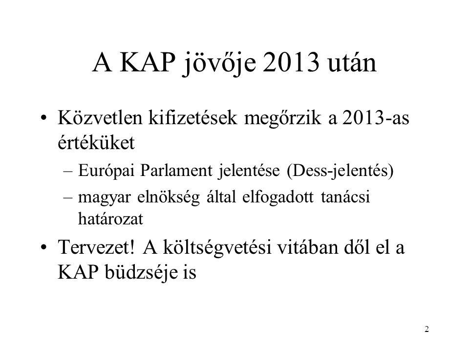 A KAP jövője 2013 után Közvetlen kifizetések megőrzik a 2013-as értéküket –Európai Parlament jelentése (Dess-jelentés) –magyar elnökség által elfogadott tanácsi határozat Tervezet.